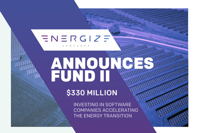 Energize Ventures' $330 million Fund II will be used to elevate companies advancing innovation in energy and sustainable industries.