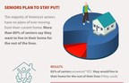 Over 80% of Seniors Do Not Intend to Sell Their Home According to ...