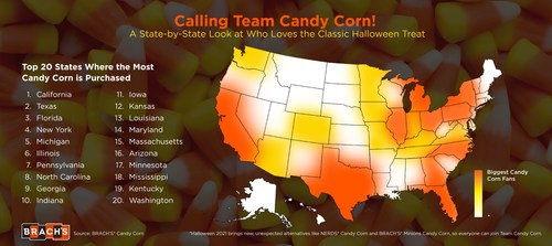 Calling Team Candy Corn! BRACH'S® Unveils List of Top 20 U.S. States that Consume the Most of the Classic Halloween Treat
