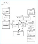 Kinetic River Corp. Receives First Japanese Patent for...