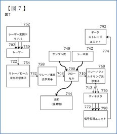 Figure 7 from the recently issued patent JP 6941053 B2.