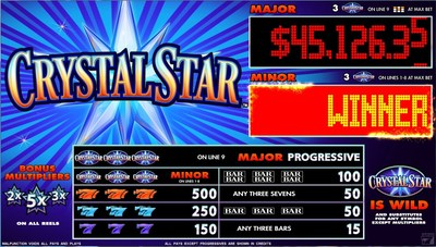 """Crystal Star®: A classic three-tiered progressive game that allows players a chance to win big with a progressive jackpot while also encountering wild """"Crystal Star"""" symbols on all 3 reels"""