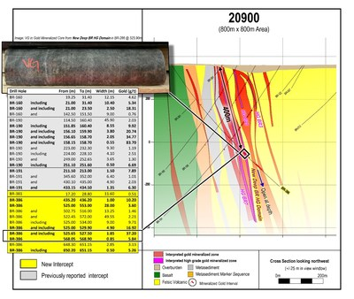Figure 2: Cross section 20900 including new deep drill results. Images are of selected core intervals and do not represent all gold mineralization on the property. (CNW Group/Great Bear Resources Ltd.)