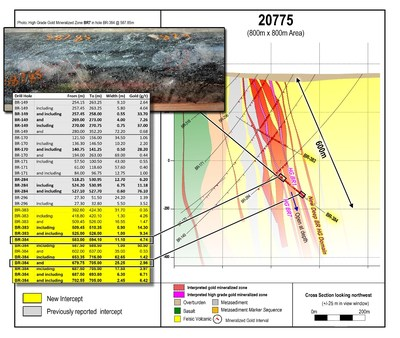 Figure 4: Cross section 20775 including new deep drill results. Images are of selected core intervals and do not represent all gold mineralization on the property. (CNW Group/Great Bear Resources Ltd.)