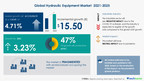 Hydraulic Equipment Market Expected to Grow by $ 15.50 Billion from 2021 to 2025- Technavio