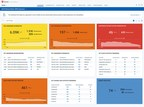 Qualys Offers Free Ransomware Risk Assessment & Remediation...