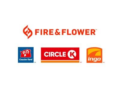 火和花宣布扩展圈K共同位置试点计划