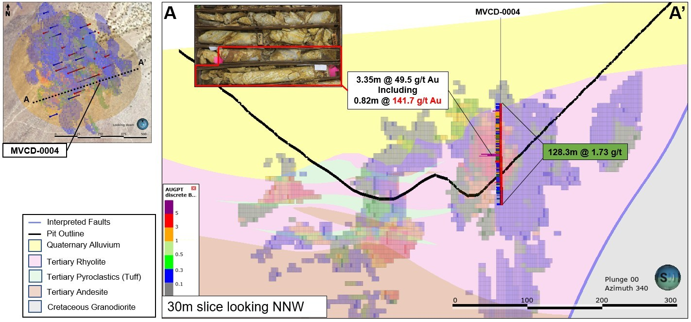 Figure 1: Cross Section from A – A'. Mineralization Hosted Within Rhyolite (purple) and Andesite (brown) (CNW Group/Millennial Precious Metals Corp.)