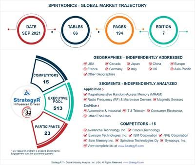 World Spintronics Market