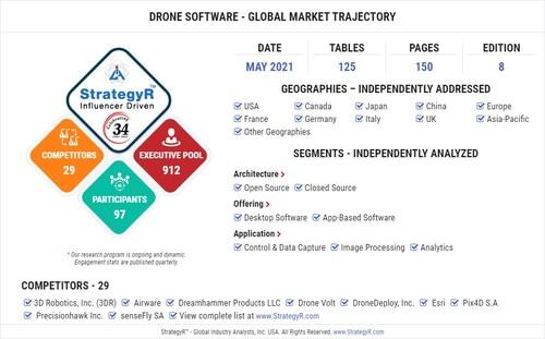 Global Drone Software Market