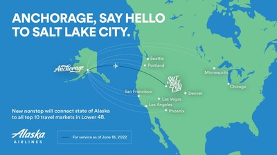 Alaska Airlines begins new nonstop service between Anchorage and Salt Lake City on June 18, 2022.
