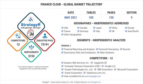 Global Opportunity for Finance Cloud