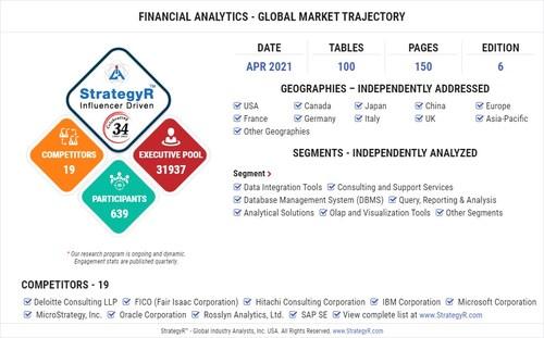 Global Financial Analytics Market