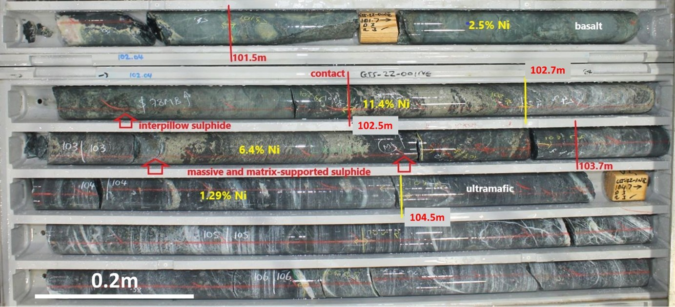 Figure 3: Diamond core from drill hole G55-22-001NE, highlighting nickel sulphide intersection from 101.5 to 103.7 metres (5.2% Ni over 2.2 metres) (CNW Group/Karora Resources Inc.)