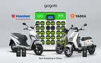 Gogoro Launches Battery Swapping In China...