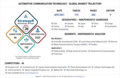 World Automotive Communication Technology Market