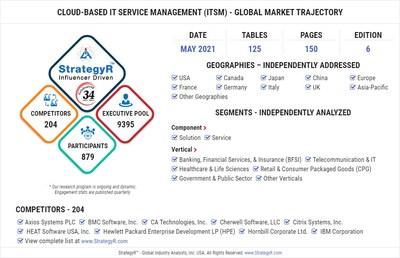 Global Cloud-Based IT Service Management (ITSM) Market