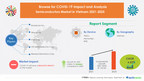 Semiconductors Market in Vietnam to grow by USD 1.65 billion ...