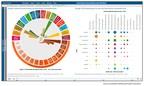 LexisNexis lance un nouveau cadre de mesure de l'innovation...