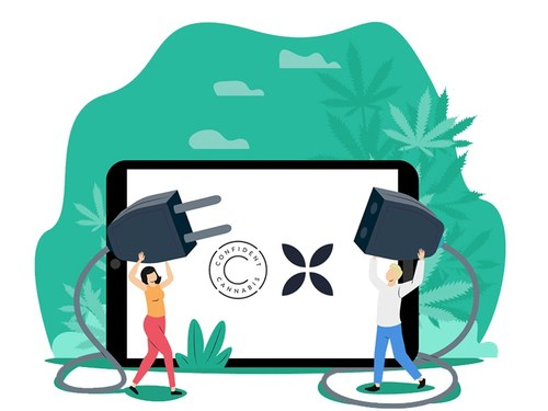 Confident Cannabis lab testing and wholesale commerce platform integrates with Canix seed to sale software.