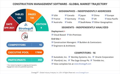 Global Opportunity for Construction Management Software