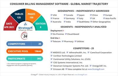 Global Opportunity for Consumer Billing Management Software