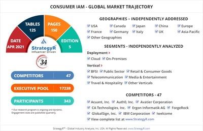 Global Market for Consumer IAM