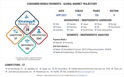 Global Consumer Mobile Payments Market