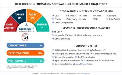 Healthcare Information Software