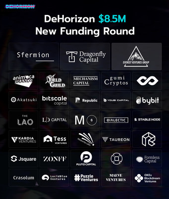 """Metaverse Game """"DeHorizon"""" Closes .5M Pre-A Round Led By Sfermion, Dragonfly Capital and Everest Ventures Group"""
