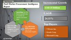 Global PaaS Market Procurement Intelligence Report with COVID-19...