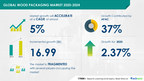 Wood Packaging Market Achieves Potential Growth of USD 16.99 Bn | ...