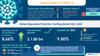USD 1.80 bn Growth for Disposable Protective Clothing Market|...
