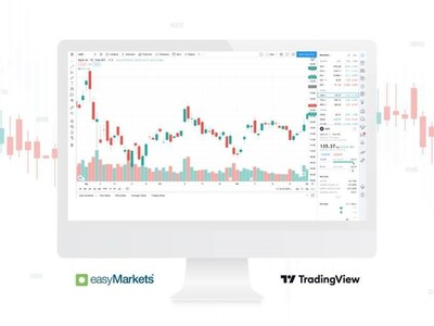 easyMarkets TradingView