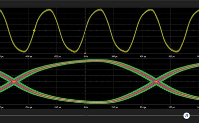 Rambus 5600 MT/s DDR5 RCD Eye Diagram