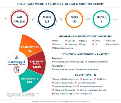 World Healthcare Mobility Solutions Market