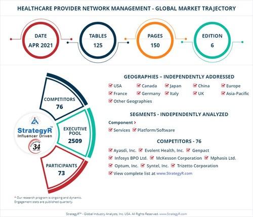 Healthcare Provider Network Management