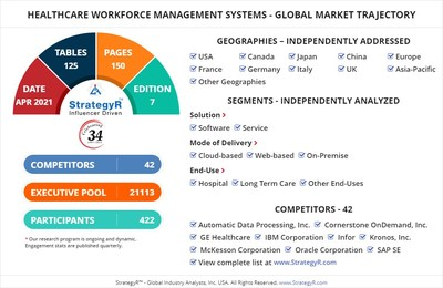 Global Opportunity for Healthcare Workforce Management Systems