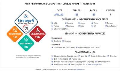 Global Market for High Performance Computing