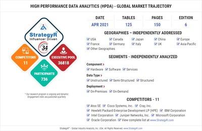 High Performance Data Analytics (HPDA)