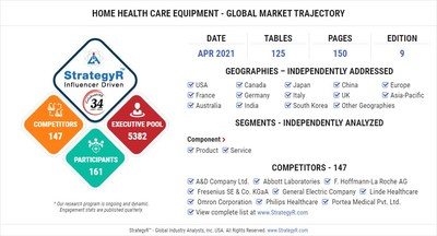 Global Opportunity for Home Health Care Equipment