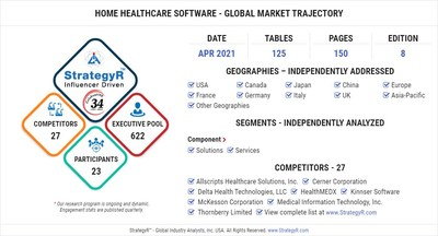 Global Market for Home Healthcare Software