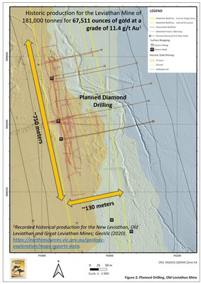 Figure 2: Planned Drilling, Old Leviathan Mine (CNW Group/Leviathan Gold Ltd)