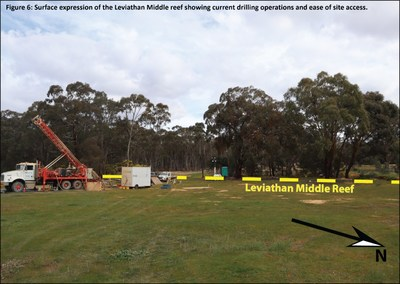Figure 6: Surface expression of the Leviathan Middle reef showing current drilling operations and ease of site access (CNW Group/Leviathan Gold Ltd)