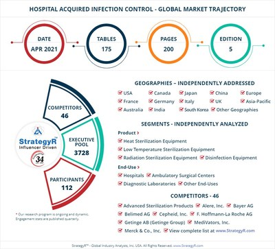 Global Hospital Acquired Infection Control Market