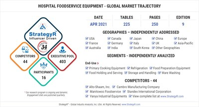 Global Opportunity for Hospital Foodservice Equipment