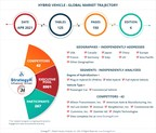 Global Hybrid Vehicle Market to Reach 6.1 Million Units by 2026