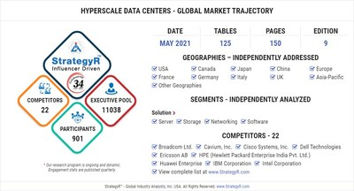 Global Opportunity for Hyperscale Data Centers