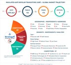 Global Industry Analysts Predicts the World Insulated-Gate...