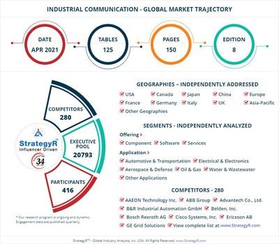 Global Industrial Communication Market